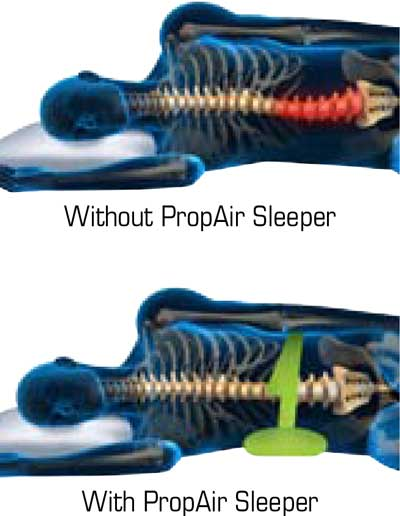Advantages of Propair used on side sleeper